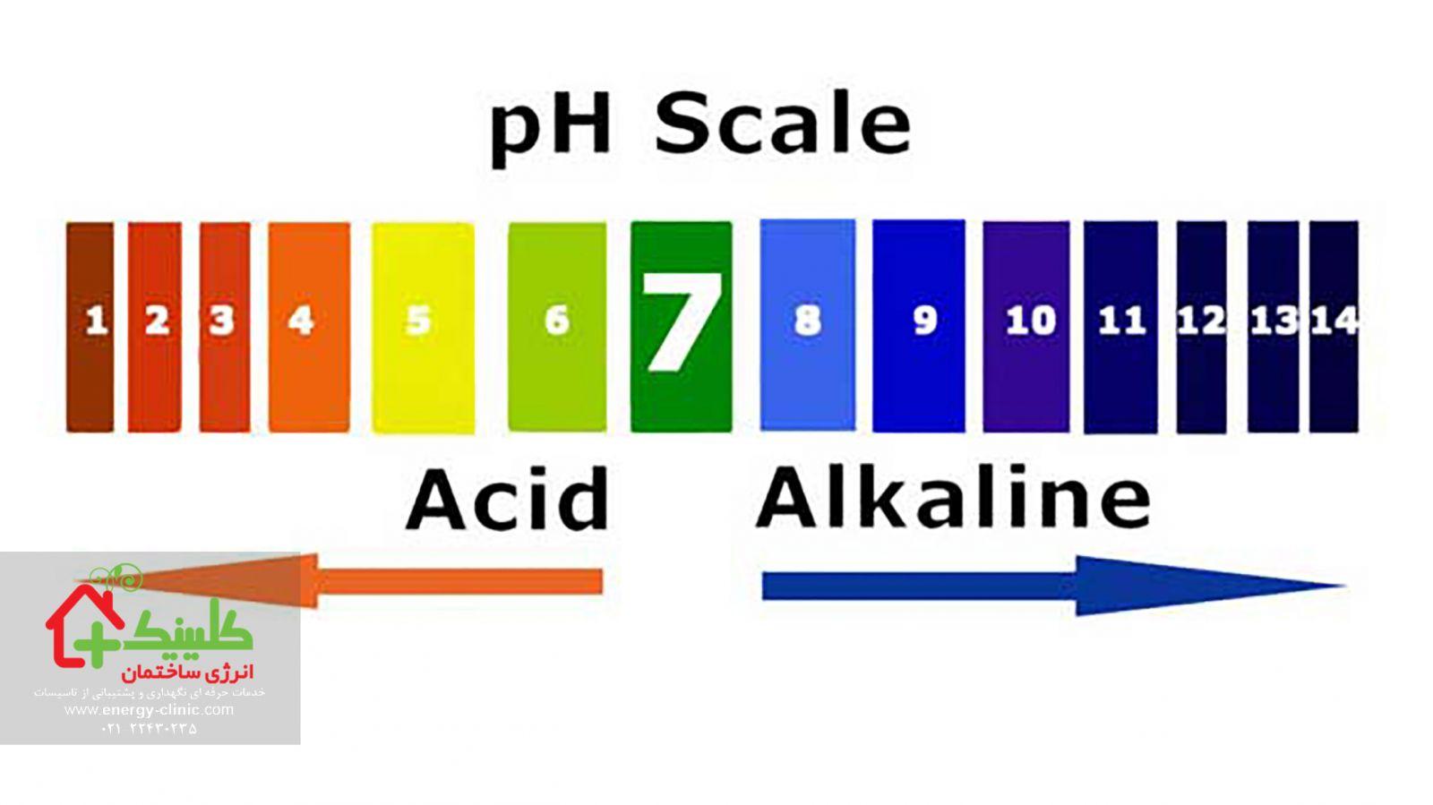 سطح ایمن ph آب استخر