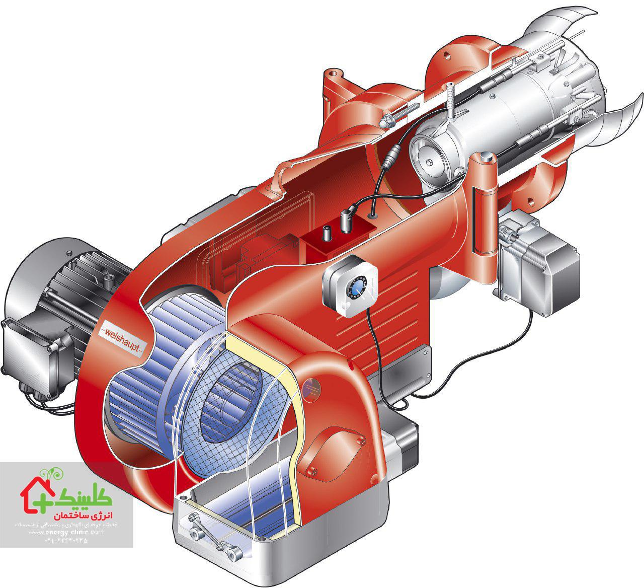 سیستم گرمایش مرکزی ساختمان نقشه برش خورده یک دستگاه مشعل موتورخانه – ساخت کشور آلمان