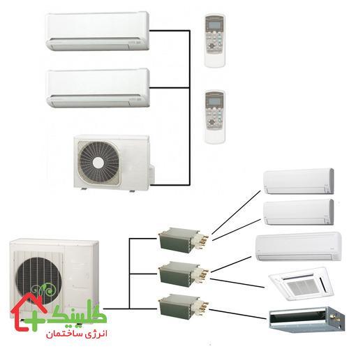 سیستم های بدون کانال مینی اسپلیت و مولتی اسپلیت